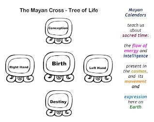 MayanCross
